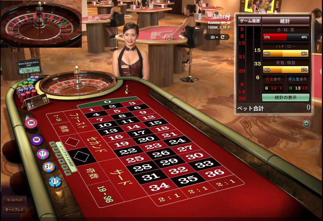 マイクロゲーミング ルーレット ライブカジノ